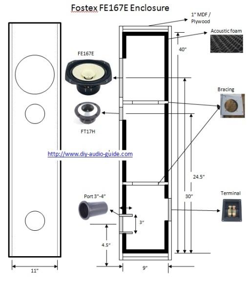 Fostex FE167E Floorstander Speaker