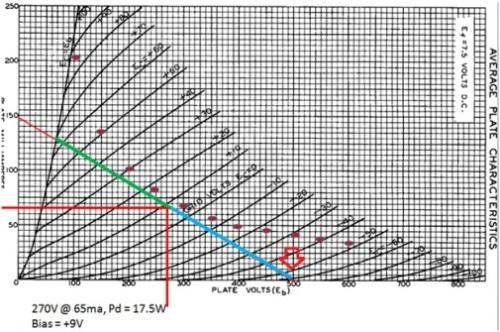 801A load line (3.3k)