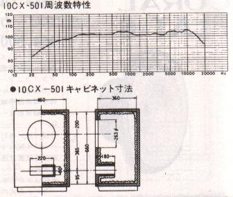Coral 10CX-501 speaker cabinet